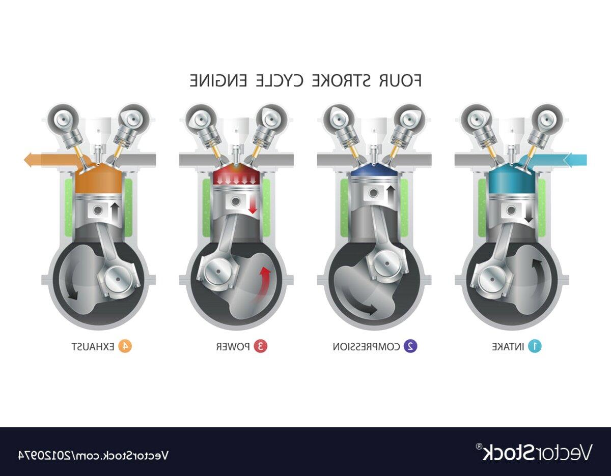 4 stroke engine for sale