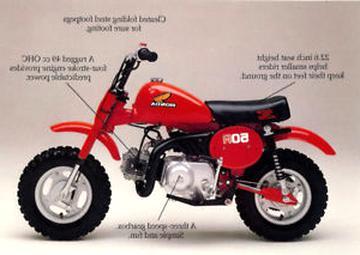 perfk ABS Motorcycle Battery Side Fairing Cover for Honda Monkey bike Z50 Z50R Z50J